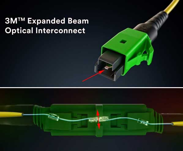 3M Expanded Beam connector