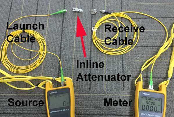testing a fiber optic attenuator
