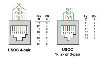 telephone wiring cat 8 cat 8 connectors wiring diagram